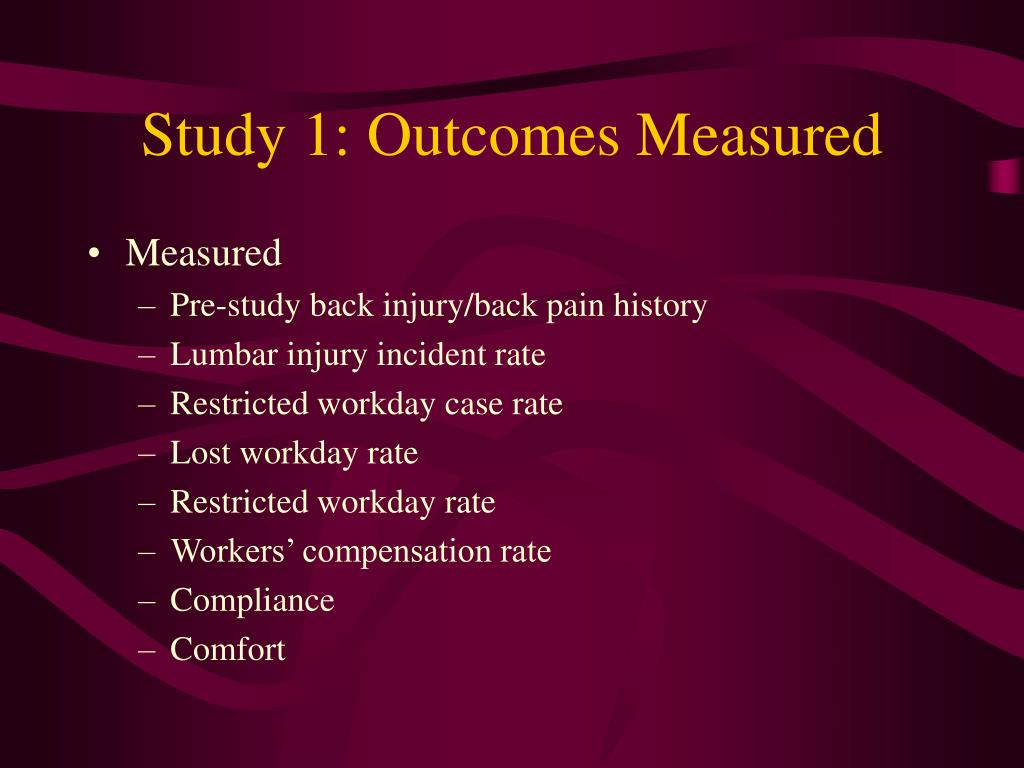 Study 1: Outcomes Measured