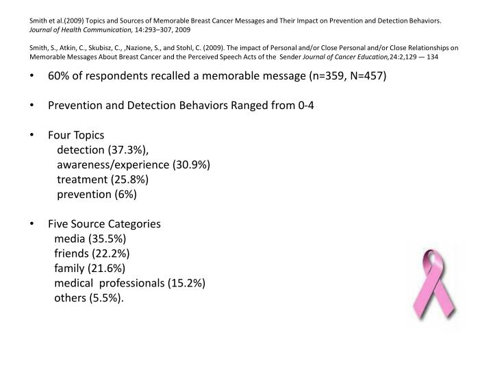 Smith et al.(2009) Topics and Sources of Memorable Breast Cancer Messages and Their Impact on Prevention and Detection Behaviors.