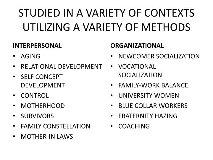 STUDIED IN A VARIETY OF CONTEXTS UTILIZING A VARIETY OF METHODS
