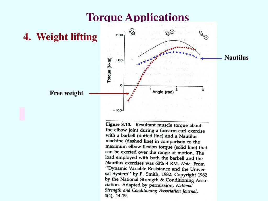 Torque Applications