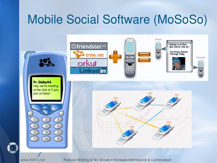 Mobile Social Software (MoSoSo)