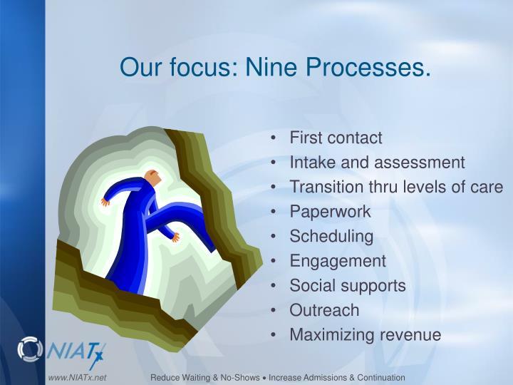 Our focus: Nine Processes.