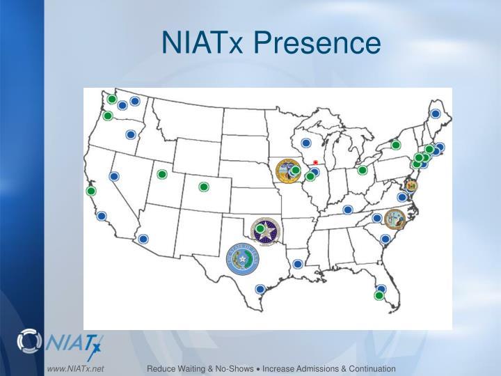 NIATx Presence
