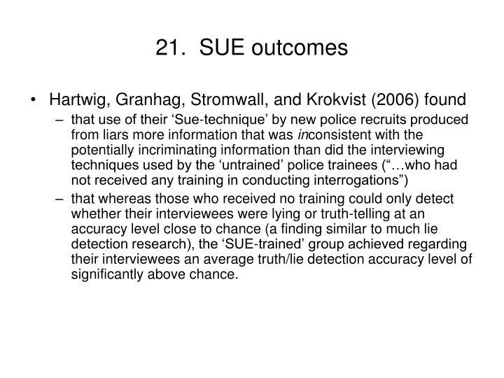 21.  SUE outcomes