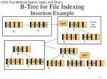 b tree for file indexing insertion example