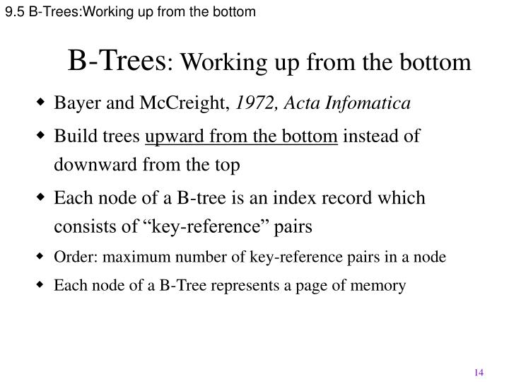9.5 B-Trees:Working up from the bottom
