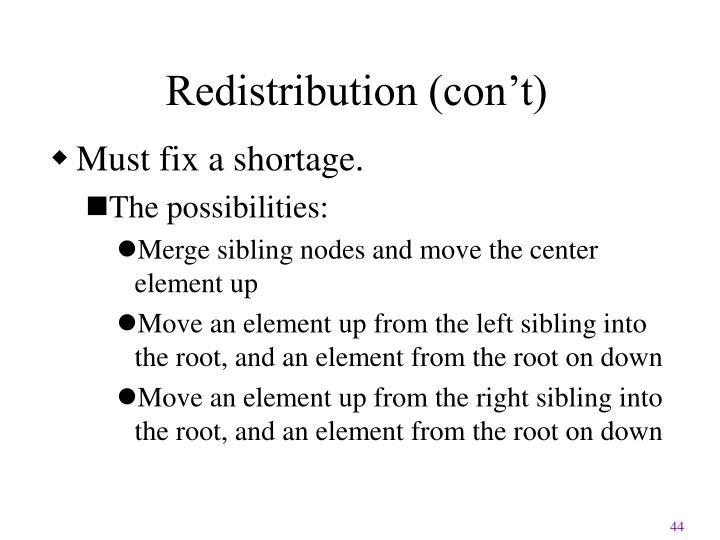 Redistribution (con't)