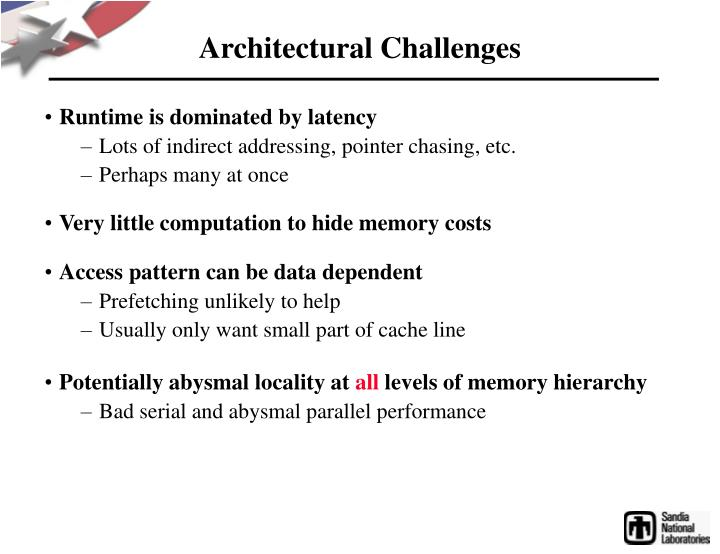 Architectural Challenges