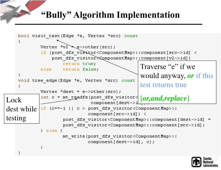 """Bully"" Algorithm Implementation"