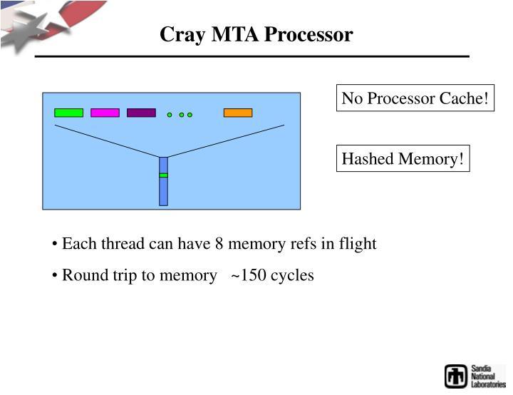 Cray MTA Processor