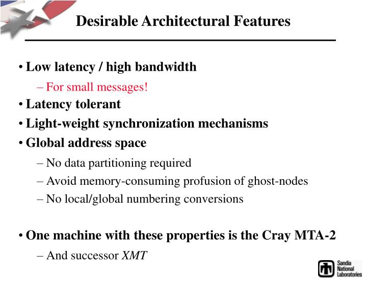 Desirable Architectural Features