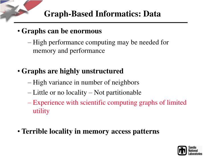 Graph-Based Informatics: Data