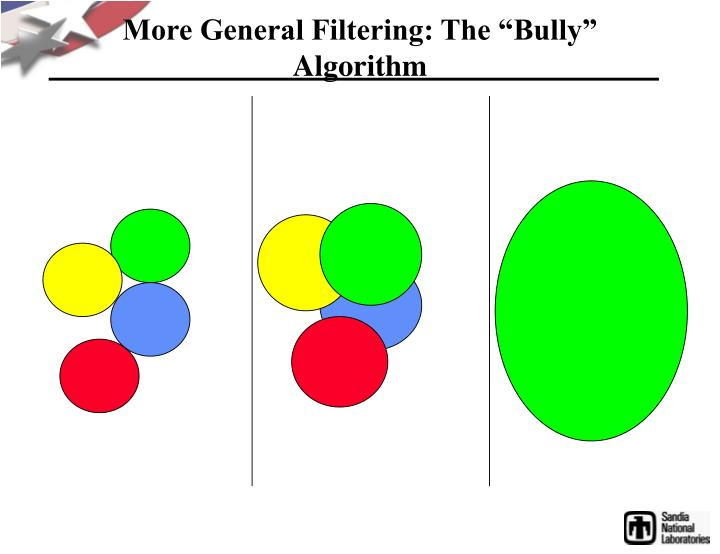 "More General Filtering: The ""Bully"" Algorithm"