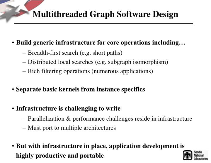 Multithreaded Graph Software Design
