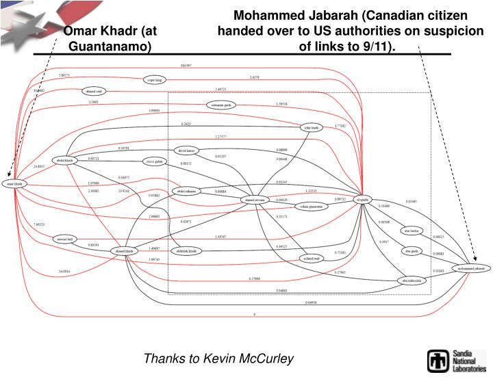 Mohammed Jabarah (Canadian citizen handed over to US authorities on suspicion of links to 9/11).
