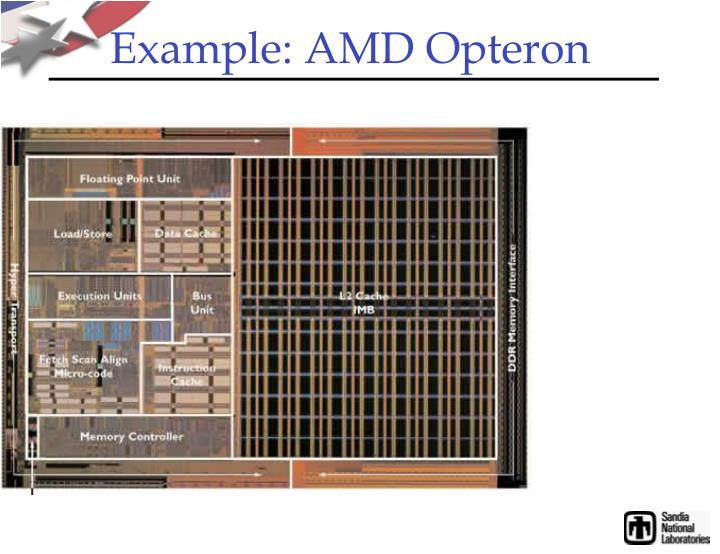 Example: AMD Opteron