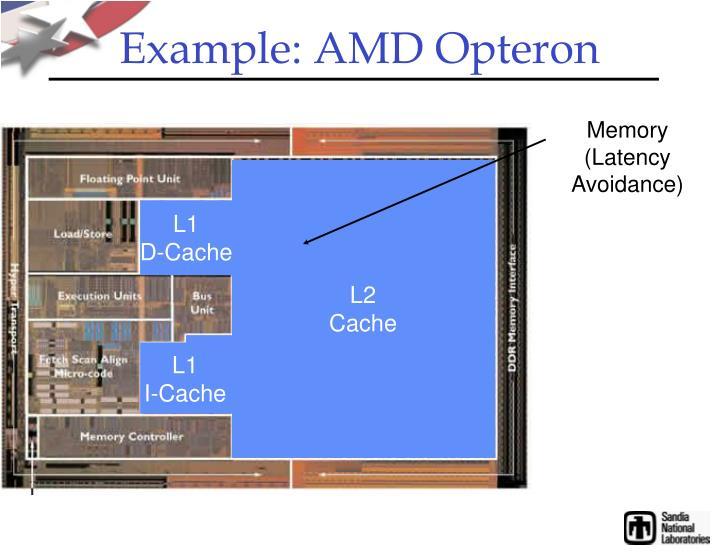 Example: AMD Opteron