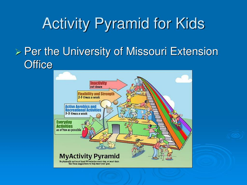 Activity Pyramid for Kids