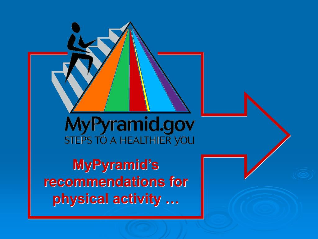 MyPyramid's recommendations for physical activity …