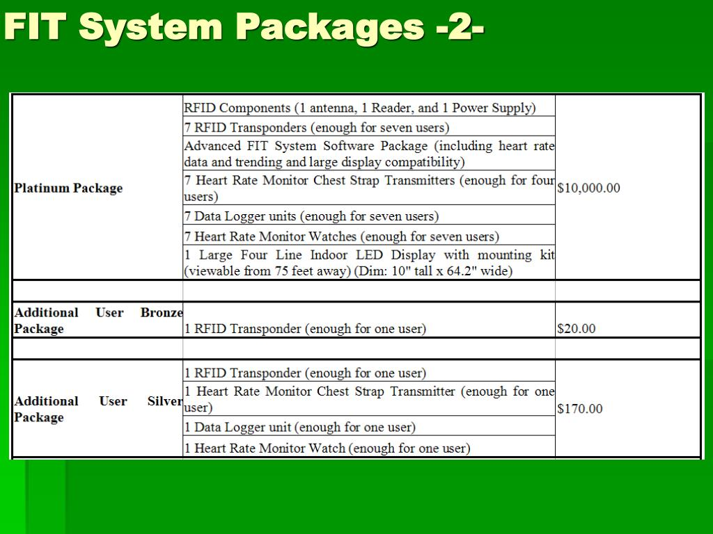 FIT System Packages -2-