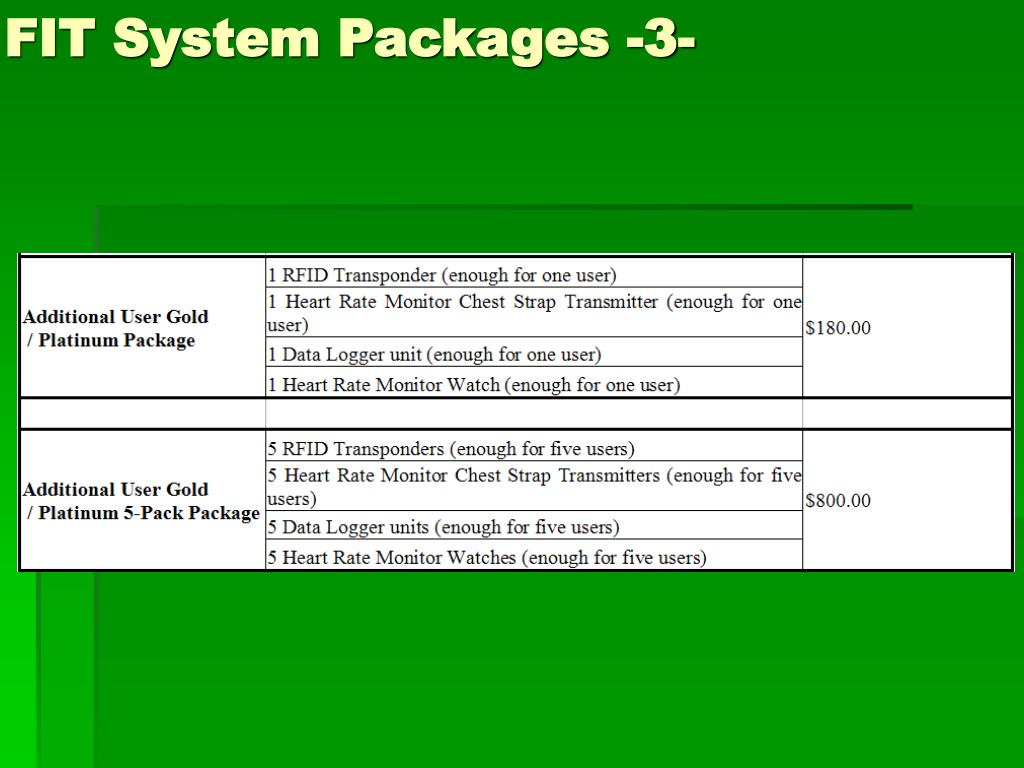 FIT System Packages -3-