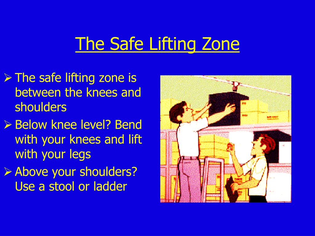 The safe lifting zone is between the knees and shoulders