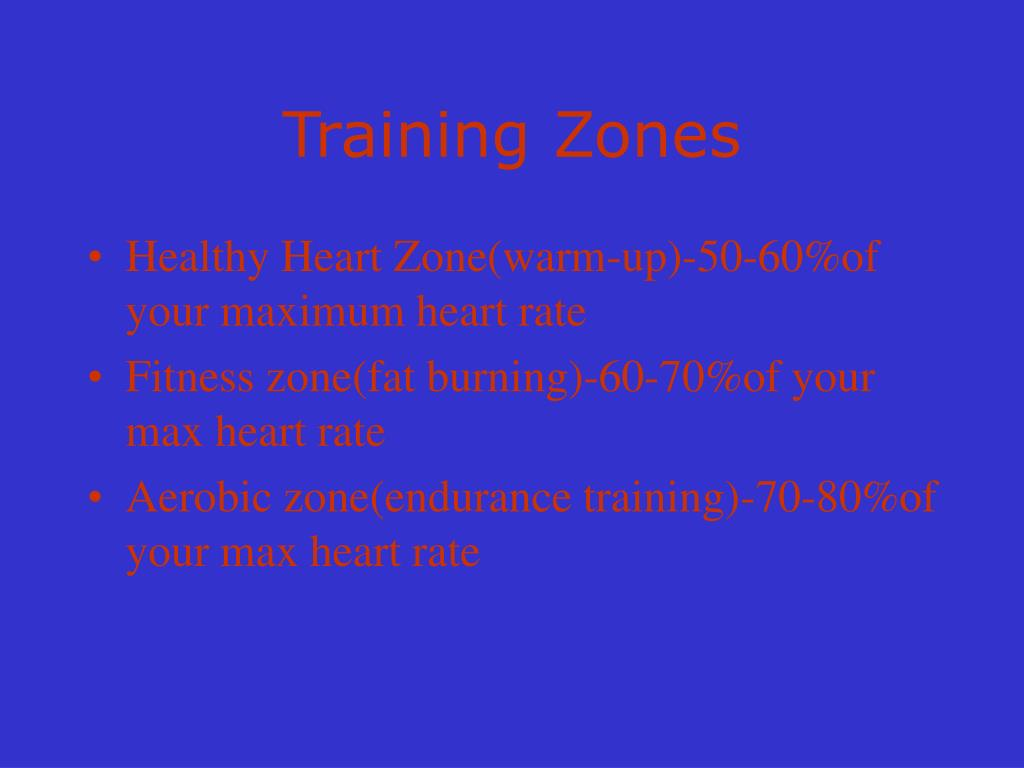 Training Zones