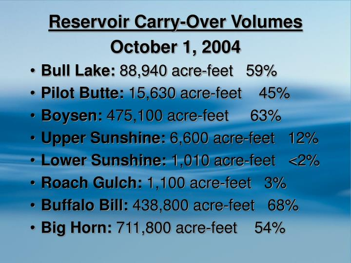 Reservoir Carry-Over Volumes