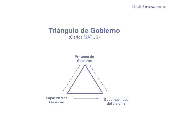 Triángulo de Gobierno