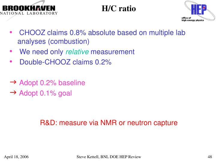 H/C ratio