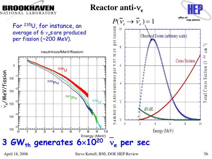 Reactor anti-