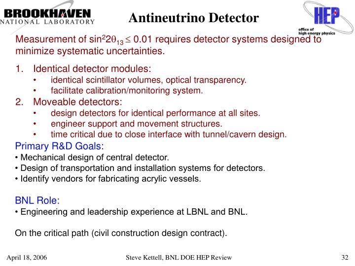Antineutrino Detector