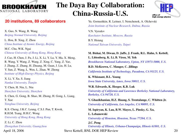 The Daya Bay Collaboration: China-Russia-U.S.
