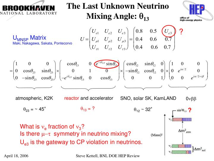 The Last Unknown Neutrino Mixing Angle:
