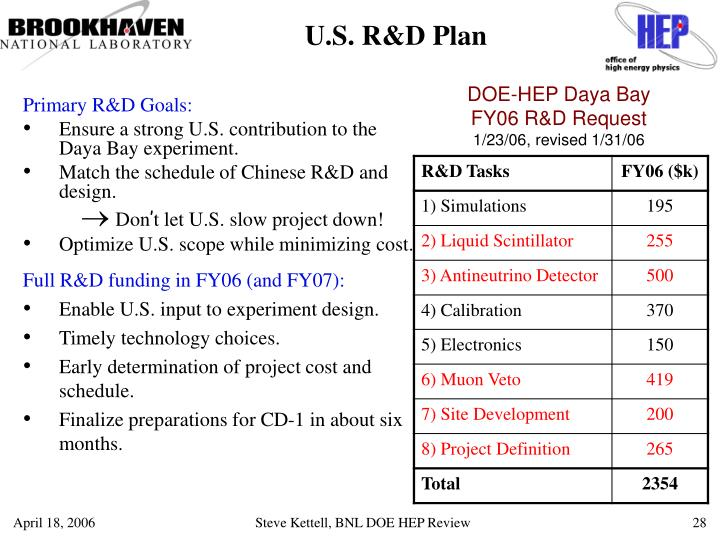 U.S. R&D Plan