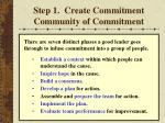 step 1 create commitment community of commitment