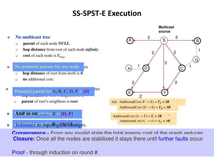 SS-SPST-E Execution
