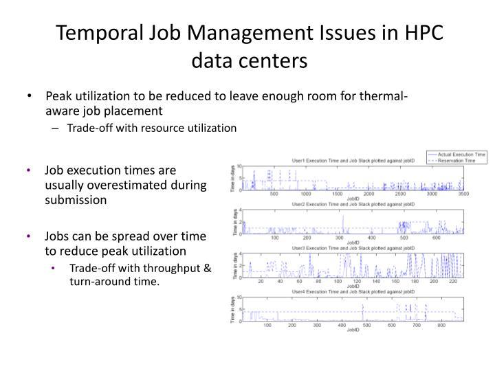 Temporal Job