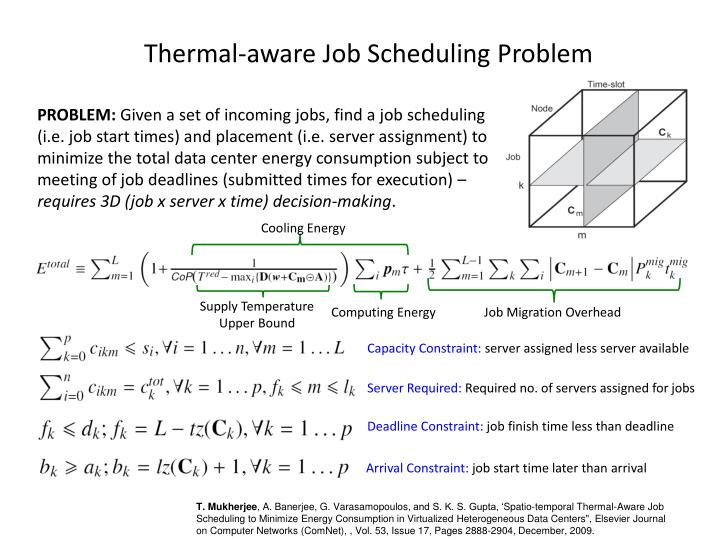 Thermal-aware Job Scheduling Problem