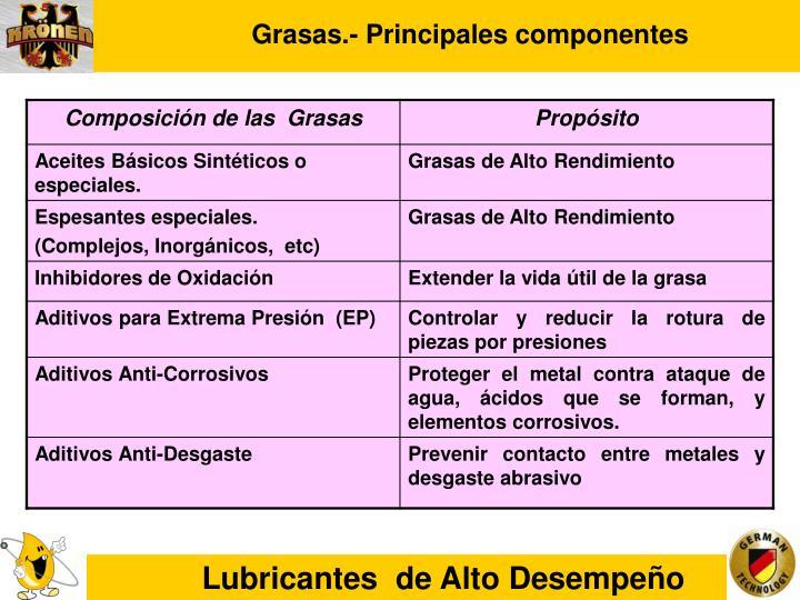 Grasas.- Principales componentes