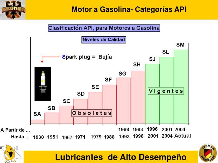 Motor a Gasolina- Categorías API