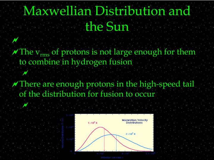 Maxwellian Distribution and the Sun