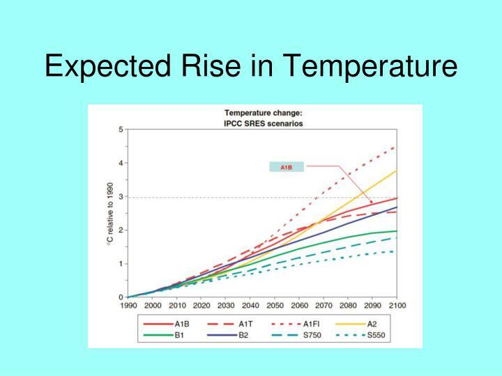 Expected Rise in Temperature
