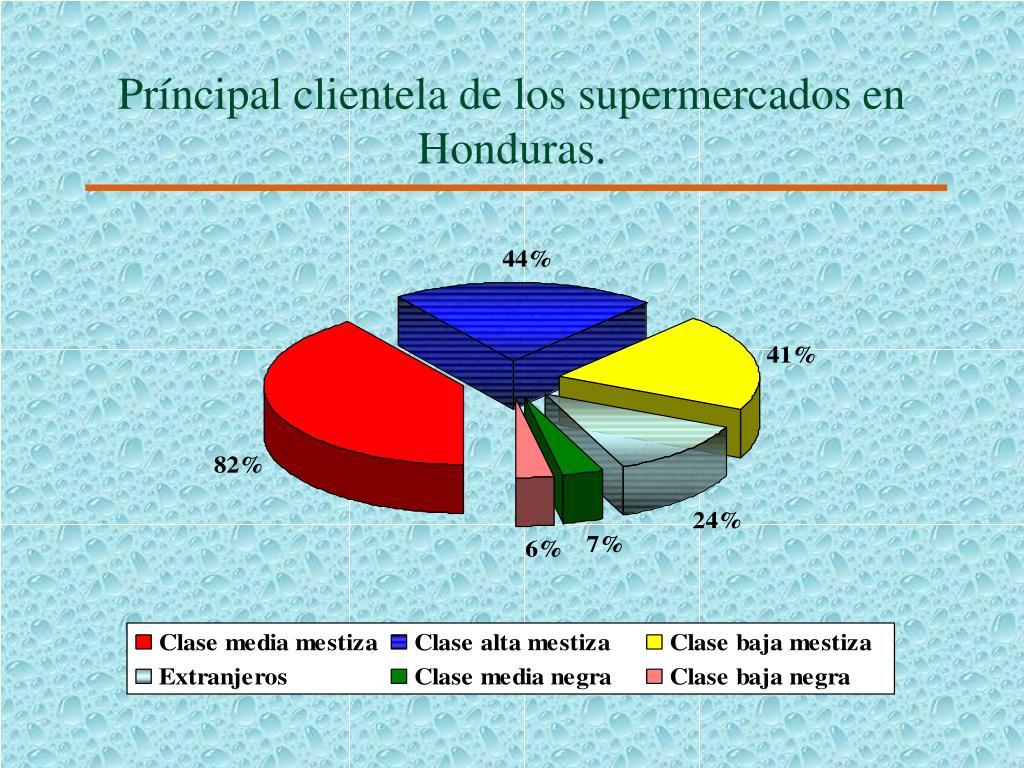 Príncipal clientela de los supermercados en Honduras.