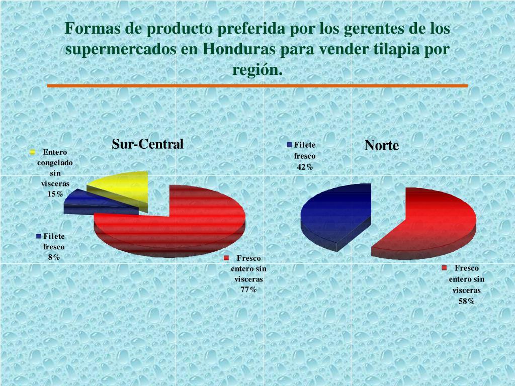 Formas de producto preferida por los gerentes de los supermercados en Honduras para vender tilapia por región.