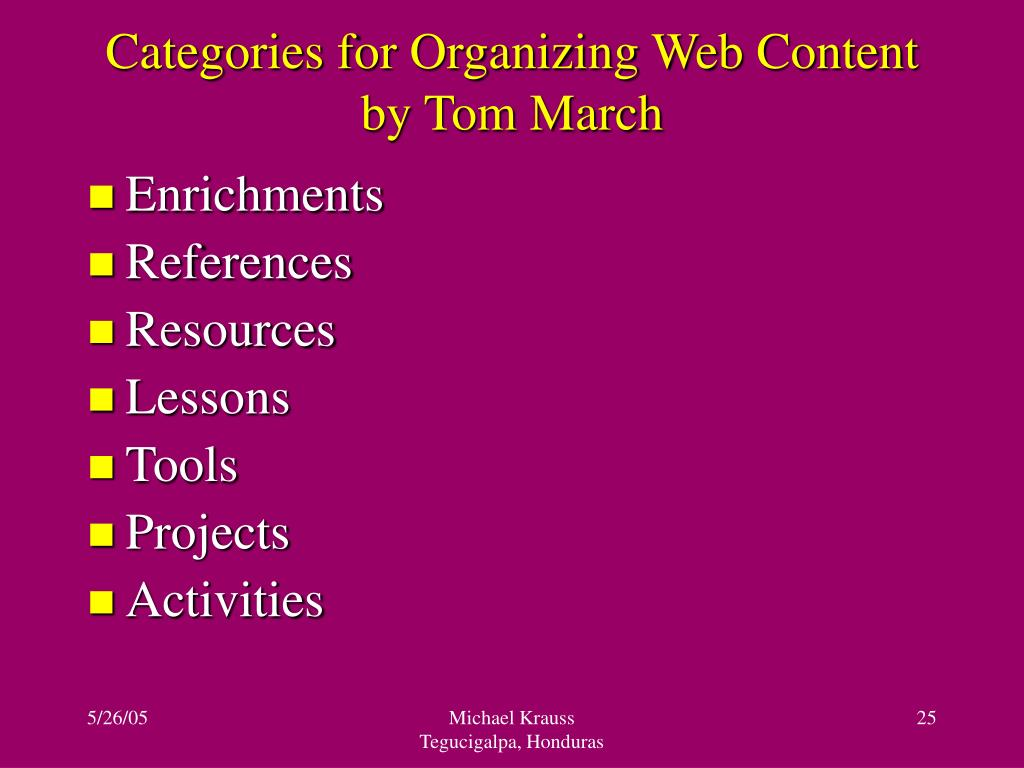 Categories for Organizing Web Content