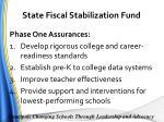 state fiscal stabilization fund1