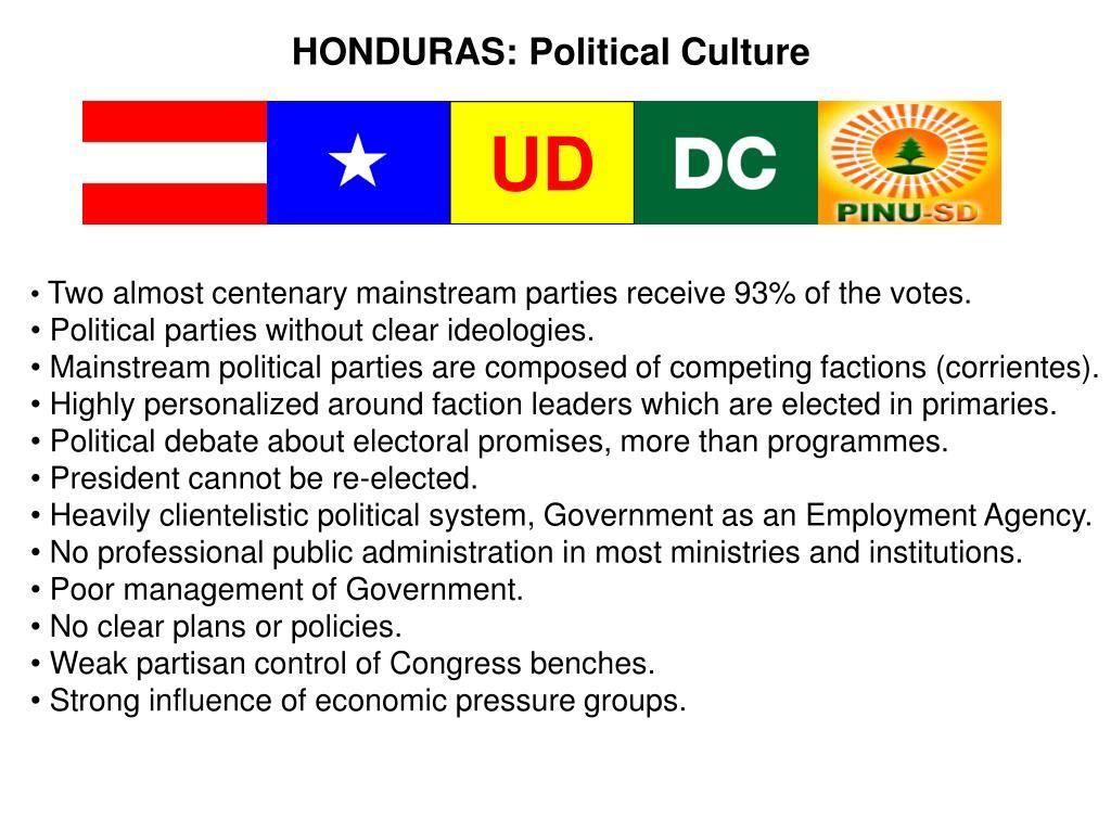 HONDURAS: Political Culture