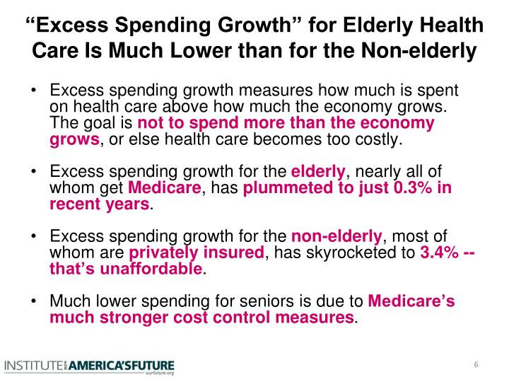 """Excess Spending Growth"" for Elderly Health Care Is Much Lower than for the Non-elderly"