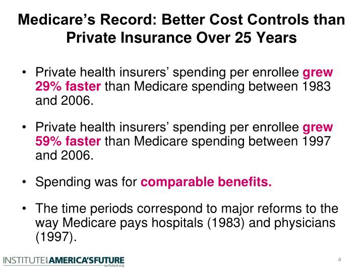 Medicare's Record: Better Cost Controls than Private Insurance Over 25 Years